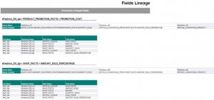 fields-lineage