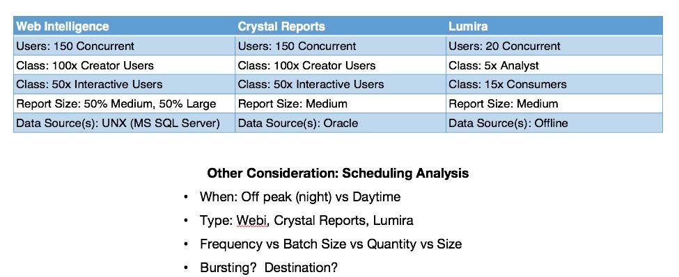 scheduling-analysis