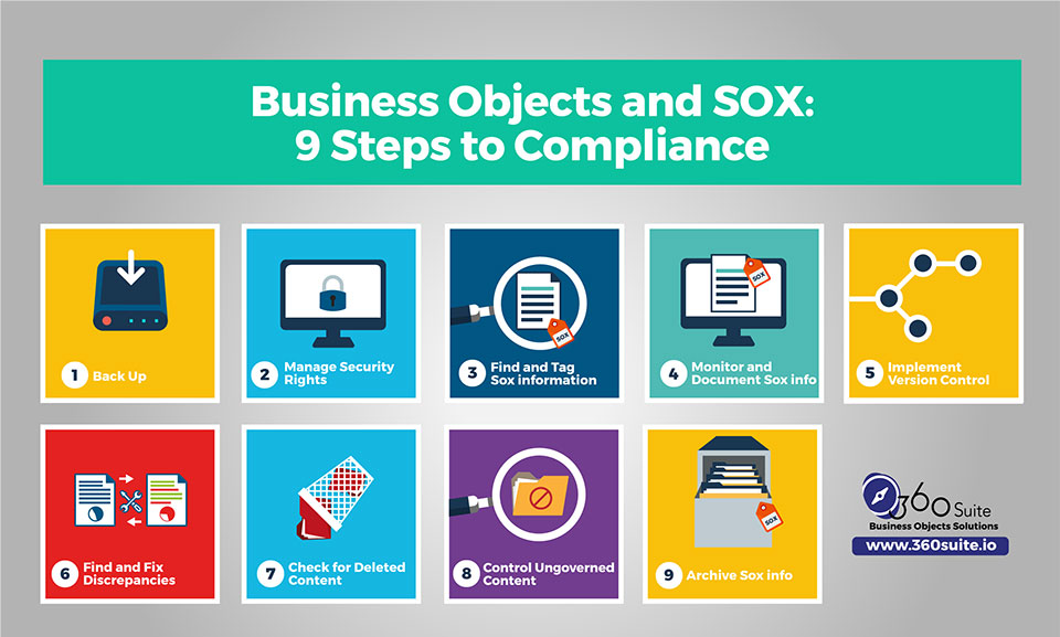 steps-to-compliance-sox