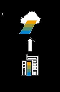sap-bo-bi-platform-sap-analytics-hub