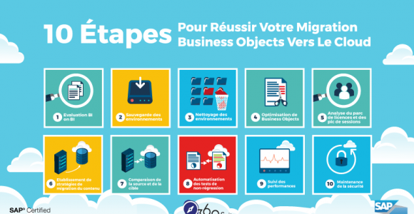 etapes-migration-cloud-business-objects