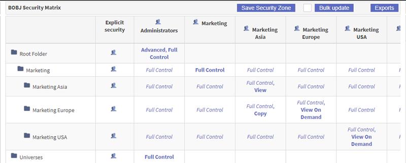 security-matrix