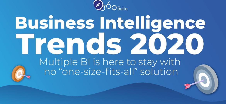 bi-survey-trends-infographic