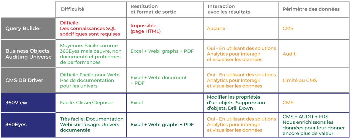 documentation-query-builder