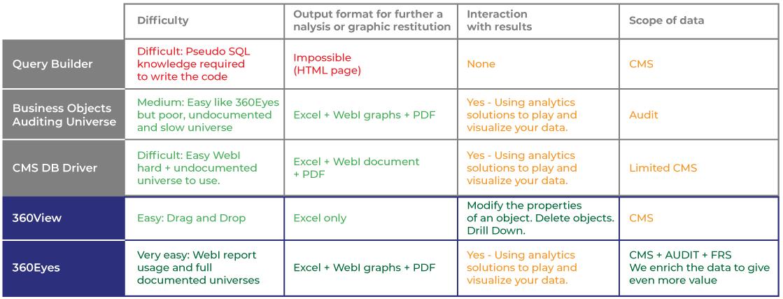 query-builder-documentation