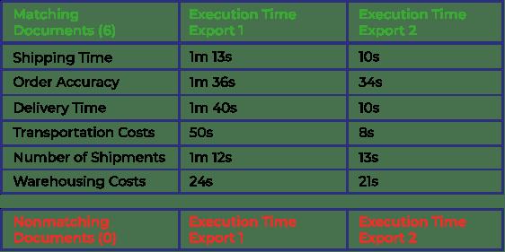 result-bind-task
