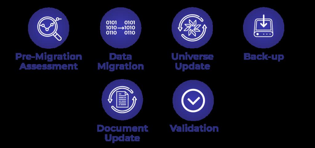 migrate-database-microsoft-sql