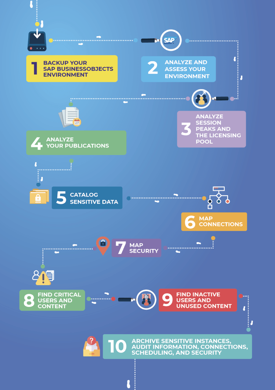 infographic-steps-decommission
