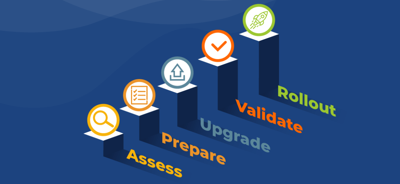 steps-upgrade-tableau-server-serenely