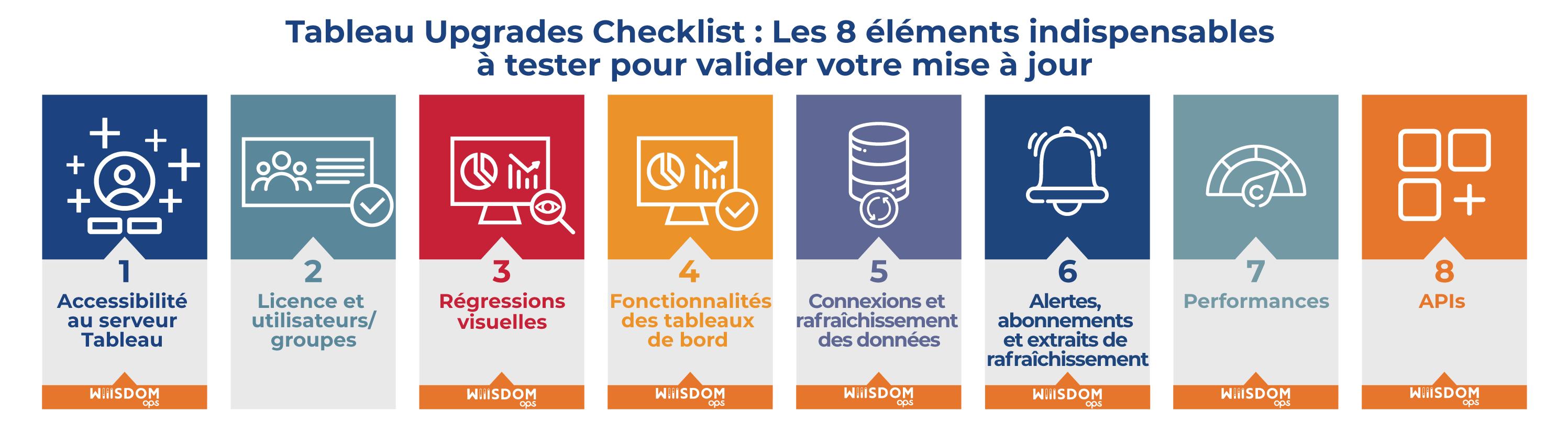 infographie-tableau-upgrade-checklist