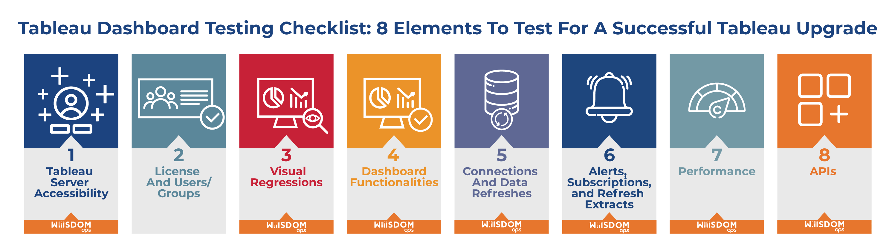 tableau-dashboard-testing-infographic