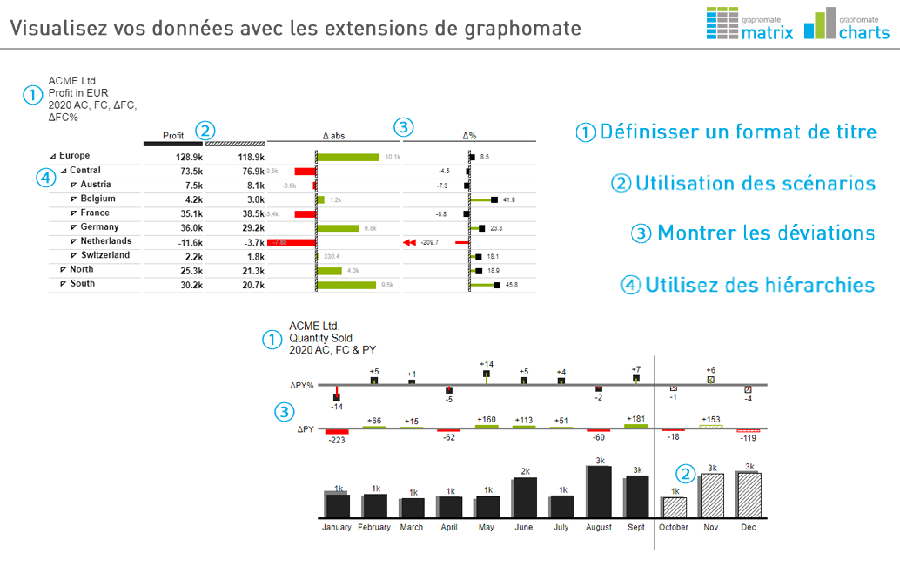 visualisation-donnees-extensions-graphomate