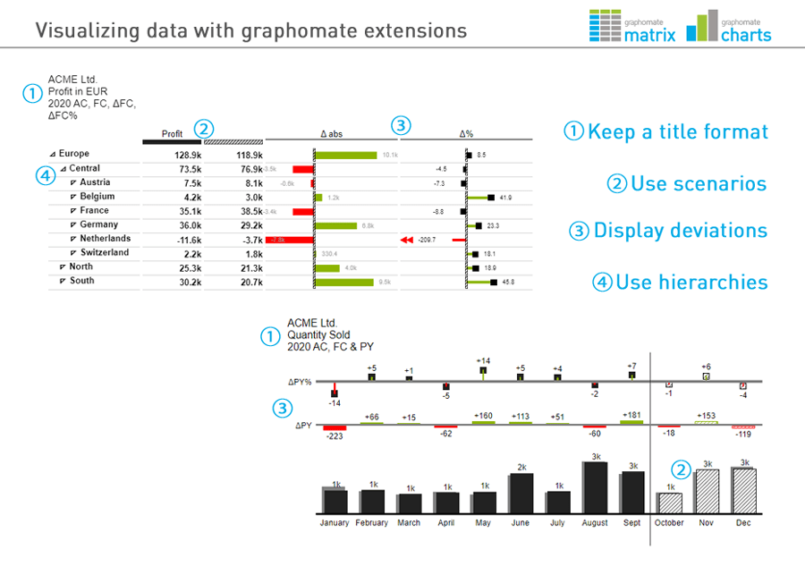 visualizing-data-graphomate-extensions