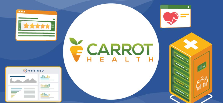 carrot-health-tableau-testing