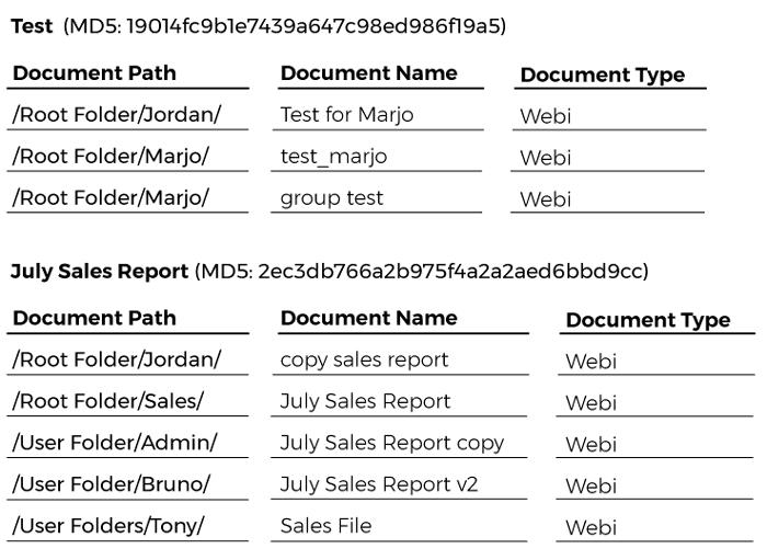 duplicate-webI-reports-sap-bo