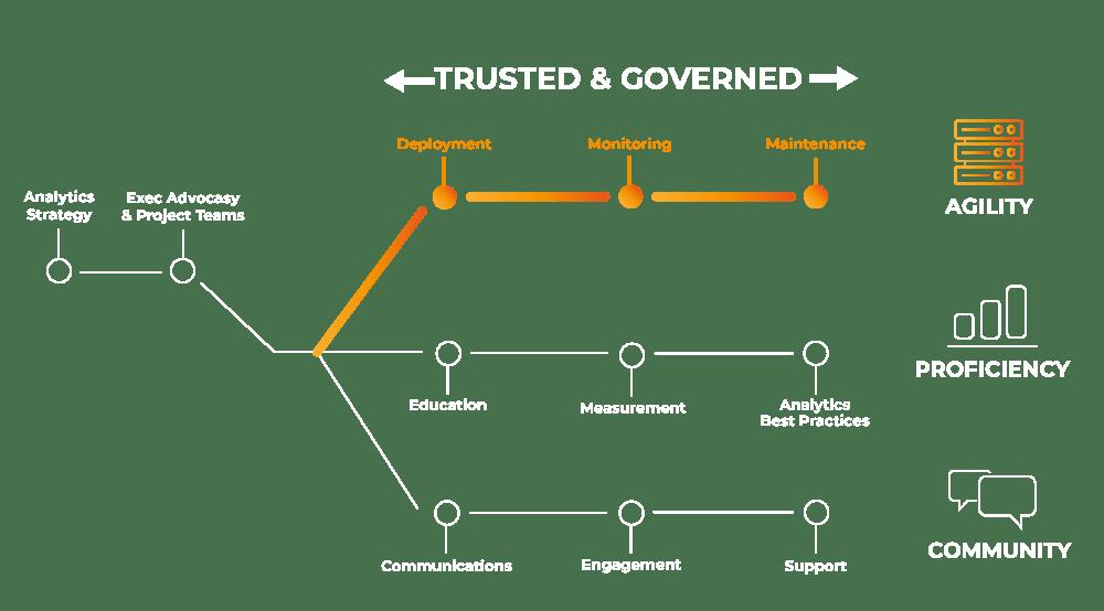 enable-tableau-blueprint